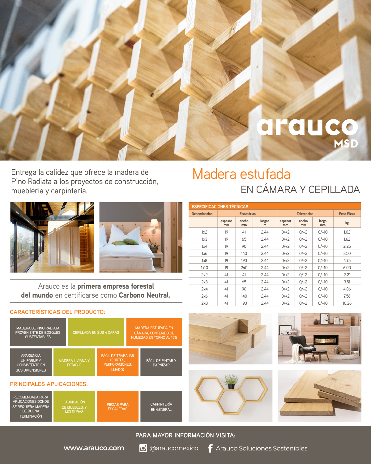 Arauco Madera Estufada The Home Depot Mexico